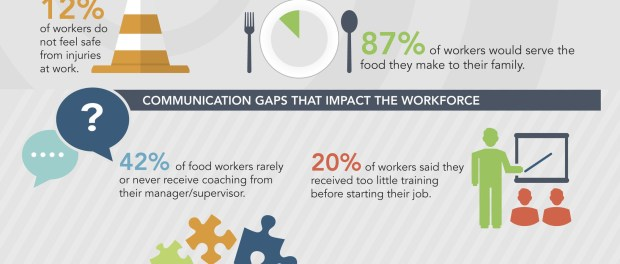 Mind of the Food Worker Report.